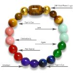 Picture of Mulany MB8071 Natural Stone 7 Chakras Healing Bracelets